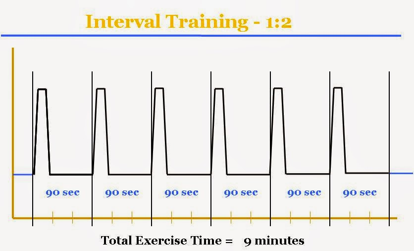 interval_1-2.2