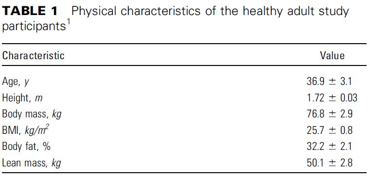 caracteristicas de los individuoscc